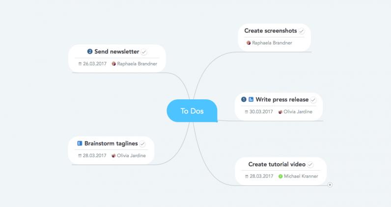 MeisterTip: Adding Tasks to Your Mind Maps