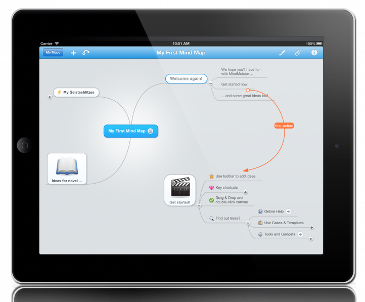 MindMeister iPad