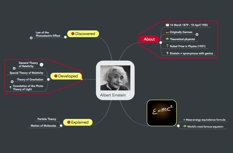 Albert Einstein Mind Map