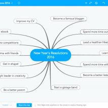 Brainstorming new year's resolutions