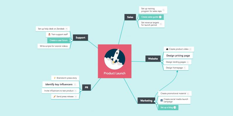 MindMeister's new mind map themes