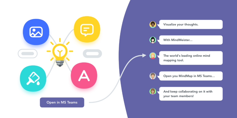 MindMeister for Microsoft Teams Update